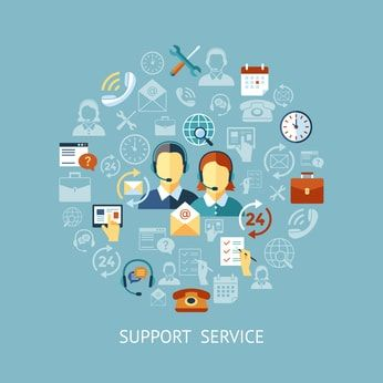 Customer Care Best Practices